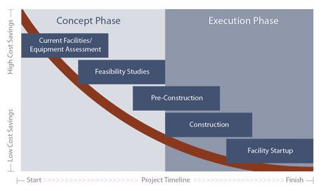 cma-projectplanning